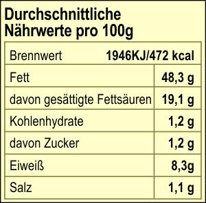 Nutrition Value